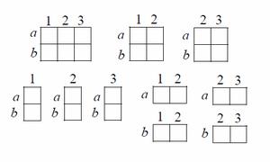 Đáp án bài toán tiếng Anh về đếm hình chữ nhật