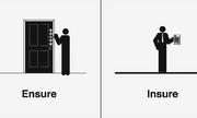 Trắc nghiệm phân biệt 'ensure' và 'insure'