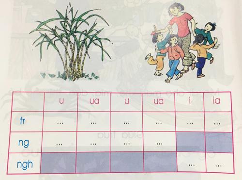 Tiếng Việt lớp 1 có phần ôn tập, học sinh ghép và điền chữ ngay vào sách.