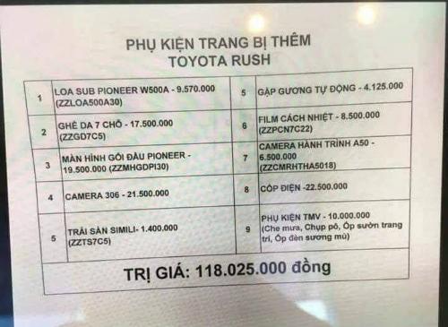 Để sở hữu ngay chiếc xe Rush giá 668 triệu, khách hàng Việt phải chi thêm hơn 118 triệu tiền option.
