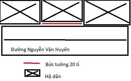 Bức tường (dải đỏ) án ngữ ngay trước một ô đất khác trên đường Nguyễn Văn Huyên, được phát giá 20 tỷ đồng.