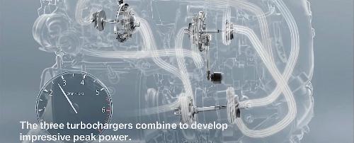 Mô hình hoạt động của động cơ 3 tua-bin tăng áp BMW.