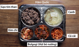 So sánh bữa trưa học đường ở các nước