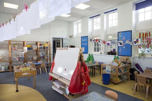 Không gian trong lớp được phân chia thành từng khu vực cụ thể. Ảnh: Getty Images
