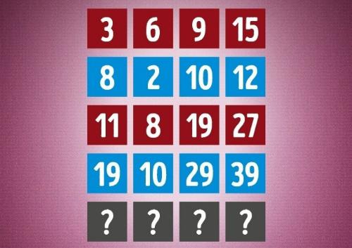 Bốn câu đố rèn luyện khả năng tư duy nhanh