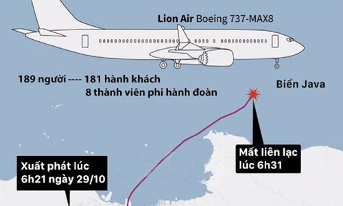 Hành trình của máy bay Indonesia trước khi lao xuống biển (Bấm vào hình để xem chi tiết). Đồ họa: AFP.