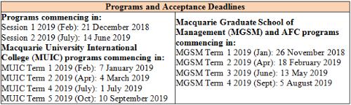 Ngày hội thông tin và ghi danh vào Đại học Macquarie, Australia 2019