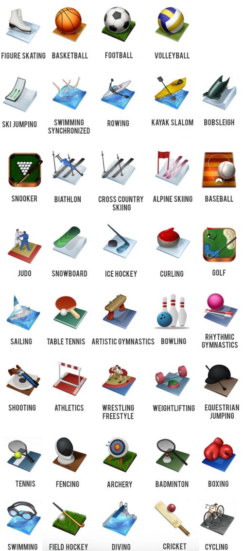 Từ vựng tiếng Anh về các môn thể thao