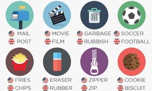 12 từ vựng Anh - Anh khác Anh - Mỹ