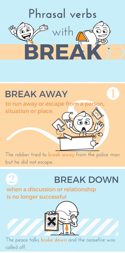 Tám cụm động từ tiếng Anh với 'break'