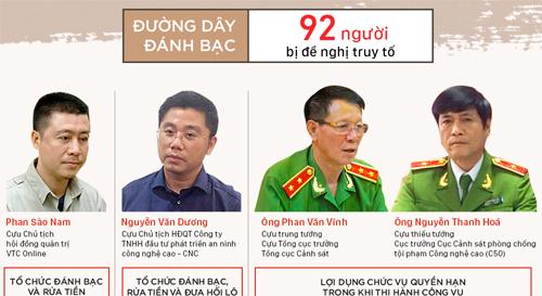 Những dung túng khiến ông Phan Văn Vĩnh phải hầu tòa ngày 12/11 - ảnh 2