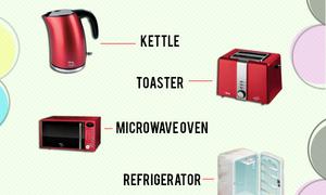Từ vựng tiếng Anh về những đồ dùng trong nhà bếp