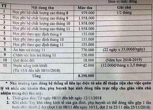 Thông báo thu tiền phát cho phụ huynh học sinh ngày 8/11 của trường THCS Thanh Xuân (quận Thanh Xuân, Hà Nội).