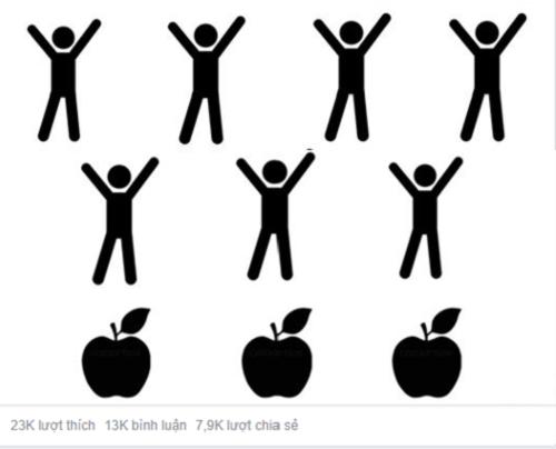 Làm sao chia đều 3 quả táo cho 7 người chỉ bằng 4 lần cắt?