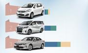 10 mẫu ôtô ít người mua nhất tháng 10