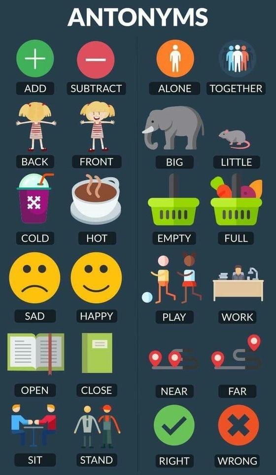 12 cặp tính từ trái nghĩa trong tiếng Anh