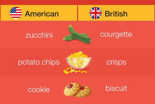 13 từ vựng khác nhau trong Anh-Anh và Anh-Mỹ