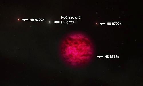 Mô phỏng hệ sao HR 8799. Ảnh: Universe Today.