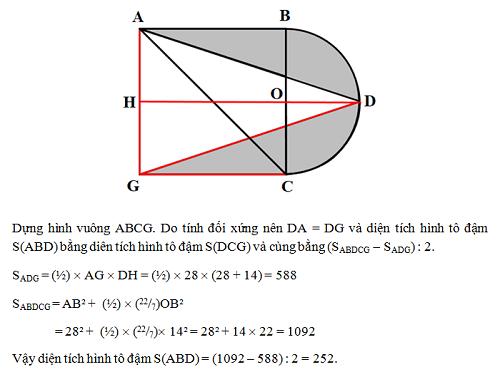 Đáp án bài tính diện tích trong đề thi APMOPS 2014 - 1