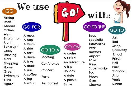 Những cụm từ với go trong tiếng Anh