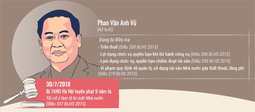 15 cựu quan chức vướng lao lý do liên quan vụ án Phan Văn Anh Vũ. Đồ họa: Tạ Lư - Bá Đô