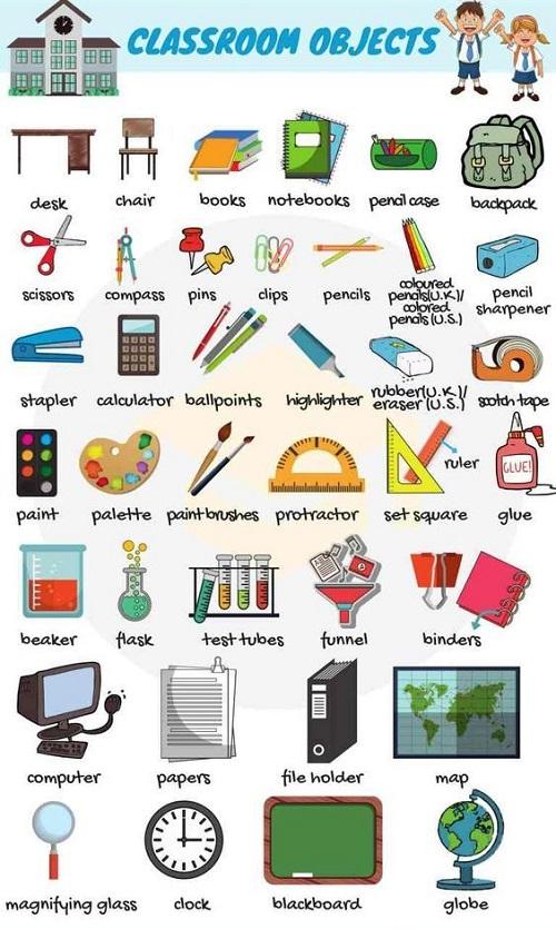 Từ vựng tiếng Anh về các đồ dùng trong lớp học