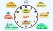 Từ vựng tiếng Anh về khoảng thời gian trong ngày