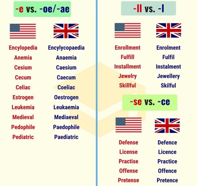 Khác biệt về chính tả giữa tiếng Anh - Anh và Anh - Mỹ