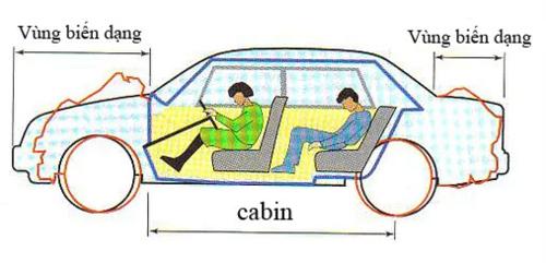 10 cải tiến cách mạng tạo nên hình hài ôtô như hiện nay - 3