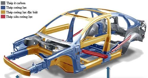 Một ví dụ về kết cấu khung xe với các loại thép cường lực.
