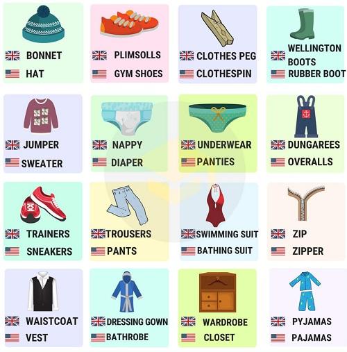 Từ vựng chỉ trang phục trong tiếng Anh - Anh và Anh - Mỹ