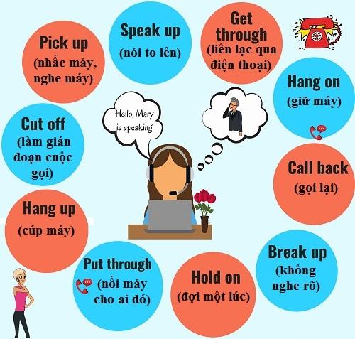 Cụm động từ tiếng Anh khi gọi điện thoại
