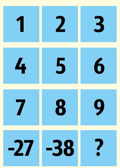 Năm câu đố thử thách khả năng tư duy của bạn - 4