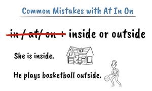 Nhầm lẫn phổ biến khi dùng 'at', 'in', 'on'