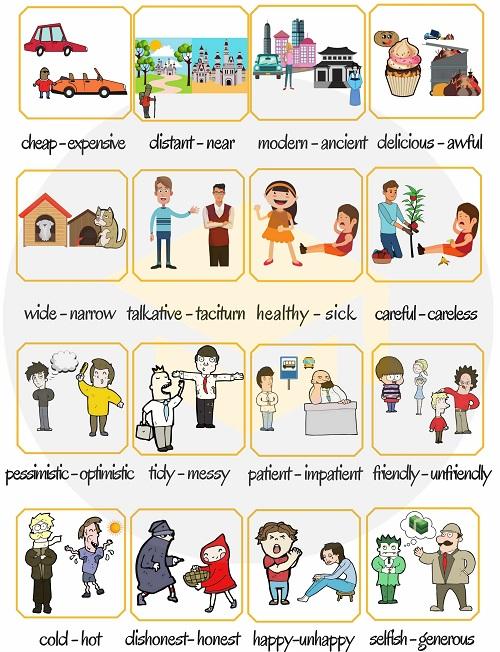 Những cặp tính từ trái nghĩa trong tiếng Anh - 1