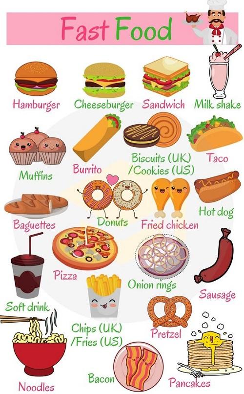 Tên các loại đồ ăn nhanh trong tiếng Anh