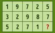Bốn câu đố tìm số thử tài IQ