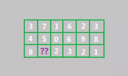 Bốn câu đố tìm số thách thức độ nhanh trí - 3