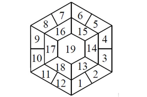 Đáp án bài toán thảm 4 màu của kỳ thi BIMC 2018