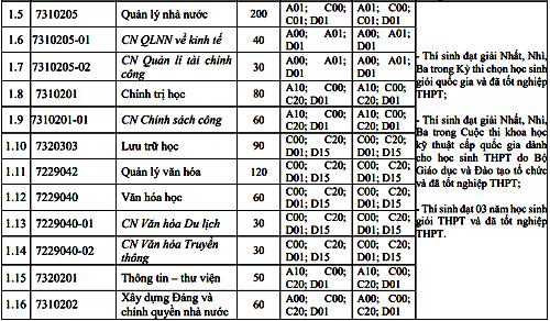 Nhiều đại học ở Hà Nội công bố phương án tuyển sinh năm 2019 - 1