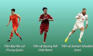 Quang Hải đang đứng thứ 2 trong top 3 bàn thắng đẹp nhất