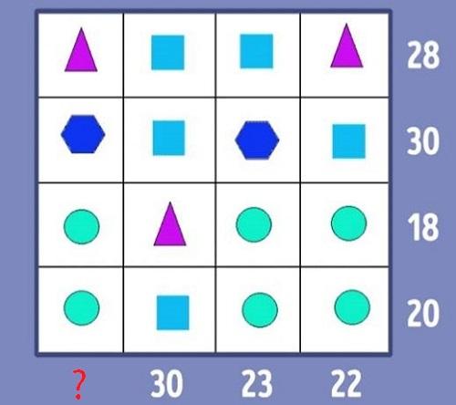 Những câu đố giúp rèn khả năng tính toán nhanh - 1