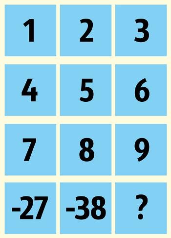 Ba câu đố đòi hỏi tư duy logic - 2