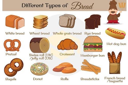 Từ vựng chỉ các loại bánh mì trong tiếng Anh