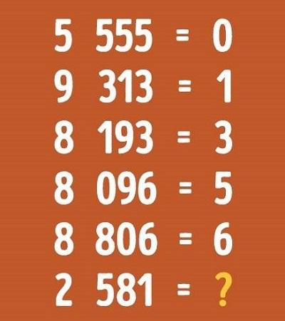 Ba câu đố thử tài suy luận của bạn - 1