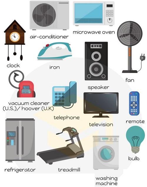 Cách gọi máy hút bụi, lò vi sóng trong tiếng Anh