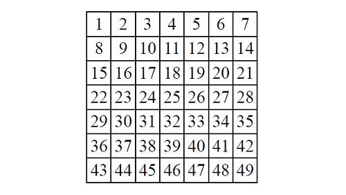 Bài toán đếm khó bậc nhất kỳ thi BIMC 2018