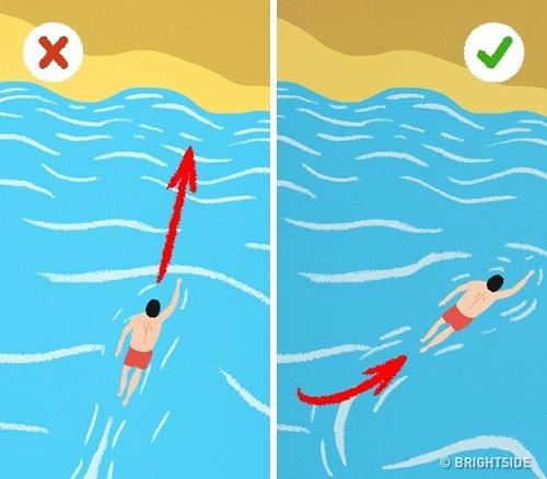 Bốn kỹ năng cứu sống bạn khi gặp động đất, sự cố máy bay - 3