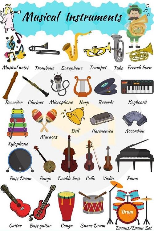 Từ vựng về các loại nhạc cụ trong tiếng Anh