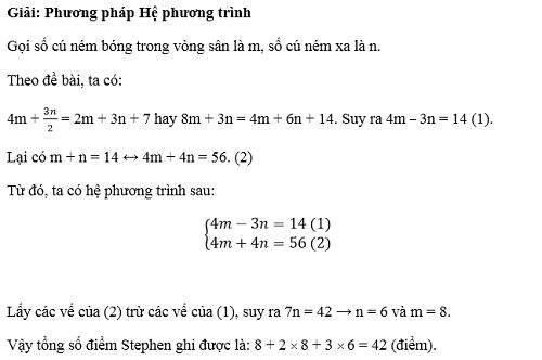 Đáp án bài toán tính điểm ném bóng rổ trong TIMC 2016